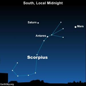 2016-june-2-mars-saturn-antares-scorpius