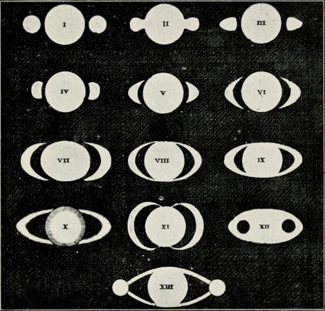Systema Saturn